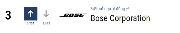 Loa Bose Corporation xếp hạng 3