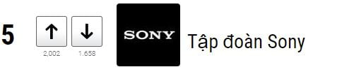 Loa tập đoàn Sony xếp hạng 5
